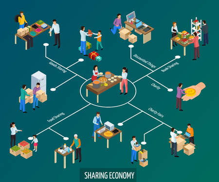 Sharing economy isometric flowchart composition of isolated icons with goods and human characters with text captions vector illustration Vectores