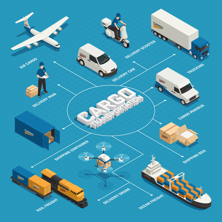 Cargo transportation isometric flowchart with various vehicles and shipping containers on blue background vector illustration