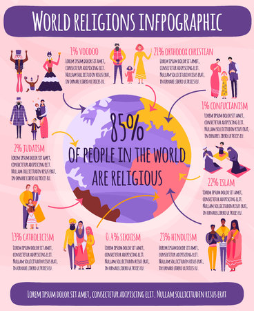 World religions infographics with globe, families and data about believing people on pink background vector illustration Illustration
