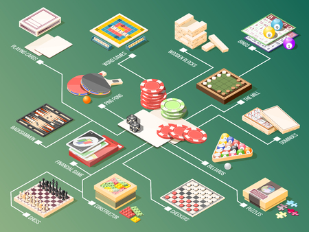 Board games including playing cards, chess, backgammon, billiard, puzzles, isometric flowchart on green background vector illustration Illustration