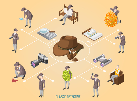 Classic detective isometric flowchart with  investigators and inspectors busy in workflow hat camera binoculars magnifier icons vector illustration