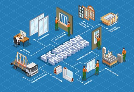 Pvc window design production transportation and installation isometric flowchart on blue background vector illustration