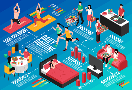 Daily routine for couple isometric flowchart man and woman in various activity during day vector illustration