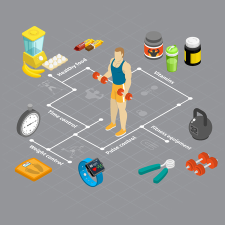Fitness isometric flowchart composition with human character of weight lifter images of sport supplements  gymnastic apparatus vector illustration