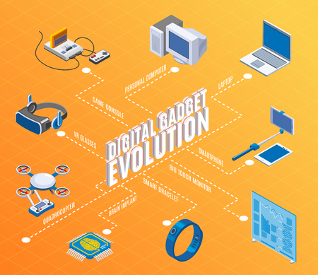 Digital gadget evolution isometric flowchart with pc mobile devices game console and drone orange background vector illustration Illustration