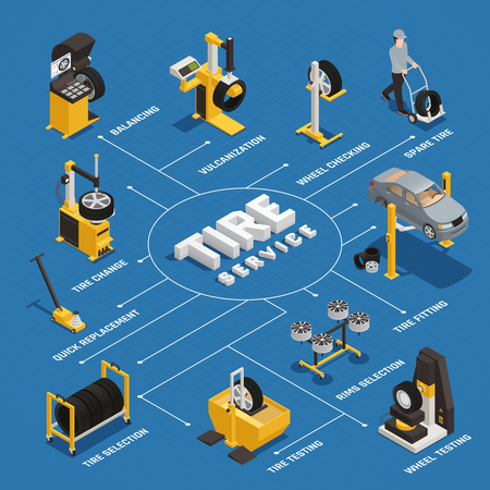 Tire service isometric flowchart with balancing quick replacement and wheel testing on blue background vector illustration Vektoros illusztráció