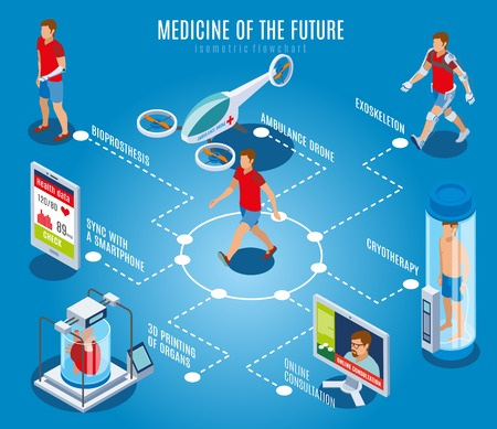 Medicine of the future isometric flowchart composition with human characters and hi-tech medical equipment images vector illustration