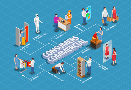 Commercial consumers during fitting shoes and clothing payment of purchase isometric flowchart on blue background vector illustration