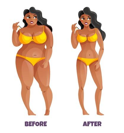 Frau mit dunkler Haut und kurvigem Haar im gelben Bikini vor und nach dem Abnehmen der Vektorgrafik
