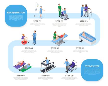Pasos del esquema de infografía isométrica del proceso de rehabilitación con equipos de entrenamiento de instalaciones de fisioterapia ejercicios ilustración de vector de tratamiento de masaje