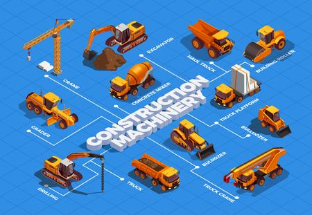 Machines de construction et transport pour l'organigramme isométrique des travaux routiers et de construction sur illustration vectorielle fond bleu