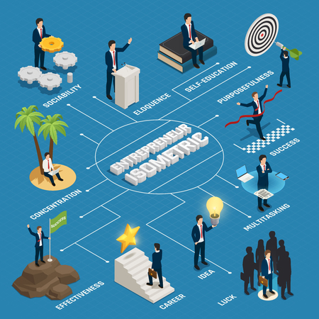 Entrepreneur isometric flowchart lucky person with creative idea purposefulness concentration self education on blue background vector illustration Illustration