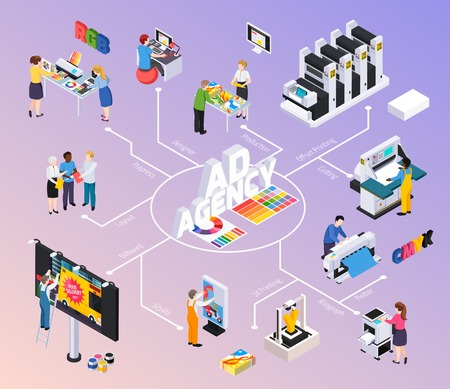 Advertising agency isometric flowchart with designers discussing layout billboard ads production offset printing cutting vector illustration installation