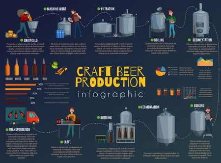 Beer production cartoon infographics, information about technology process of brewing with charts on dark background vector illustration