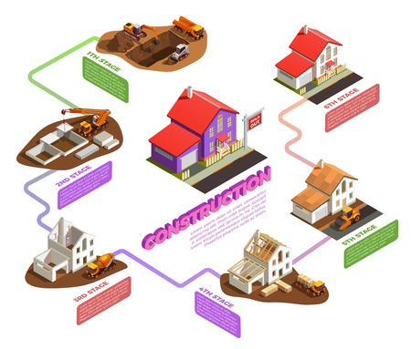 Construction machinery for every stage of house building isometric composition on white background vector illustration