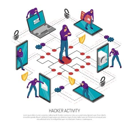 Hacker voler de l'argent et des informations personnelles organigramme isométrique sur fond blanc illustration vectorielle 3d Vecteurs