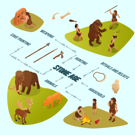 Isometric colorful infographics with household of primitive people and ancient animals 3d vector illustration