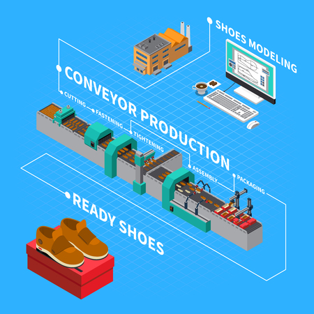 Footwear factory isometric composition with conveyor production symbols vector illustration Illustration