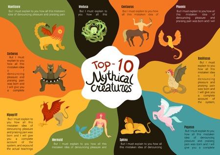 Infografía de diseño plano colorido con campo de texto para la descripción de diez diferentes criaturas míticas ilustración vectorial