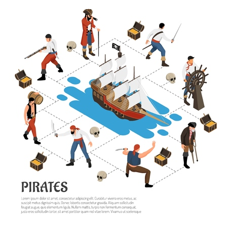 Pirates in various activity around sail boat isometric composition on white background vector illustration
