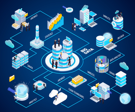 Big data analytics glow isometric flowchart with wireless cloud technologies secure archives access analysis processing vector illustration Illustration