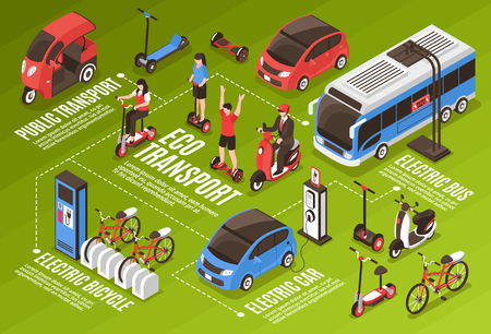 Eco transport infographics with public transport electric bus car bicycles scooter gyro isometric icons vector illustration Illustration