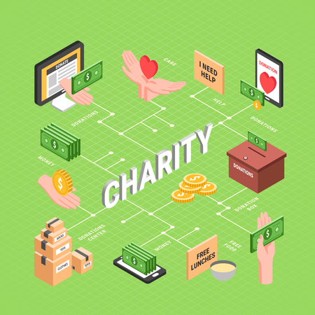 Charity flowchart layout with free lunches health care donations box dollar bills  isometric elements vector illustration