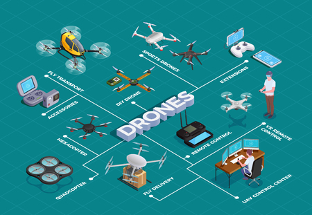 Remote controlled quadrocopters hexacopter drones as transport delivery sport coaches surveiling devices accessories isometric flowchart vector illustration