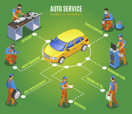 Auto service flowchart with repairs and ordering spare parts symbols isometric vector illustration
