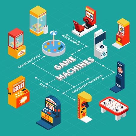 Isometrische Infografiken mit verschiedenen Spielautomaten auf blauem Hintergrund 3D-Vektor-Illustration