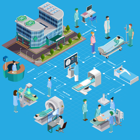 Medical equipment isometric composition with images of hospital building and people with therapeutic and diagnostic facilities vector illustration