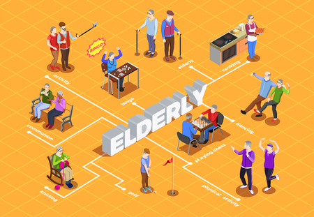 Activities and communion hobby and sport of elderly people isometric flowchart on orange background vector illustration Фото со стока - 108101075