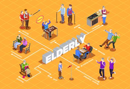 Attività e hobby e sport di comunione del diagramma di flusso isometrico degli anziani sull'illustrazione di vettore del fondo arancio