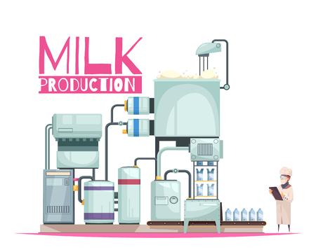 Composición de la producción de leche con texto adornado e imagen plana de las instalaciones de la fábrica de leche con ilustración de vector de carácter humano Ilustración de vector