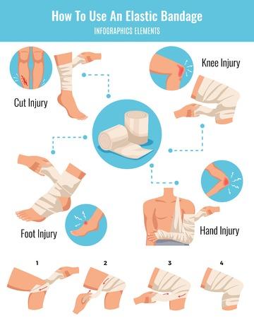 Consejos de aplicación de vendaje elástico para cortes y hematomas en las extremidades, tratamiento de lesiones, elementos infográficos planos, esquema, ilustración vectorial