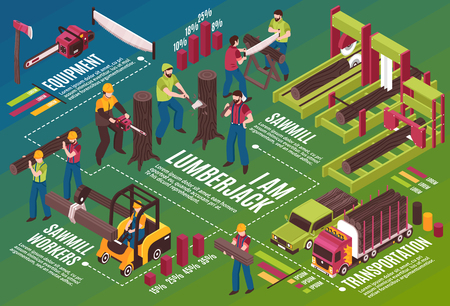 Isometric lumberjack horizontal background with infographic text phrases and icons with human characters and sawmill machinery vector illustration