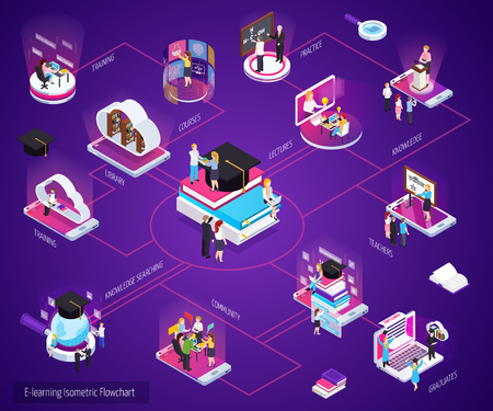 E-learning distance home study online education glow isometric flowchart with virtual library training graduates vector illustration