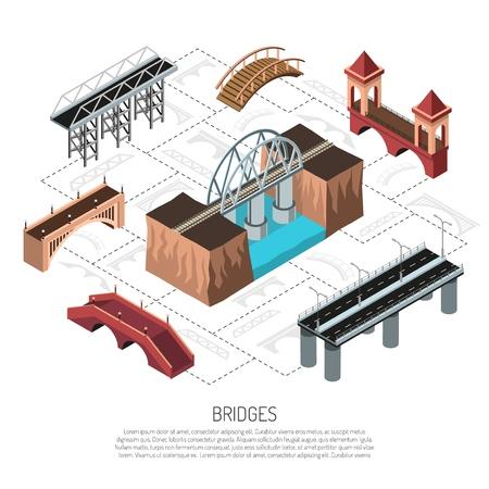 Varios elementos de diagrama de flujo isométrico de puentes con modernas construcciones de acero y antiguos viaductos de piedra de madera se extienden ilustración vectorial