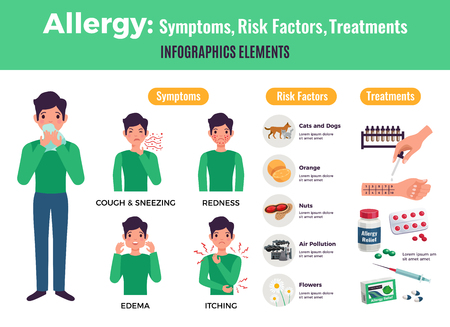 Allergy infographic elements set with symptoms and treatment symbols flat isolated vector illustration Illustration
