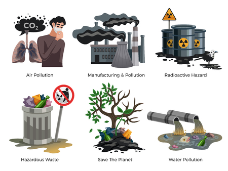Pollution awareness ecological environmental concept flat compositions set with hazardous radioactive industrial housekeeping waste isolated