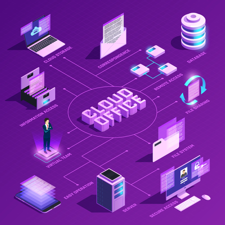 Cloud office glow isometric flowchart with isolated icons and pictograms with networking equipment and client computers vector illustration Banque d'images - 109644642
