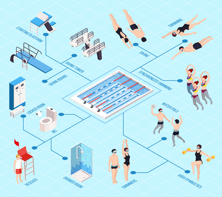 Swimming pool isometric flowchart with water games symbols isolated vector illustration