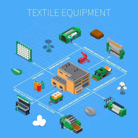 Textile industry isometric composition with icons and images of isometric industrial facilities and tools with text vector illustration