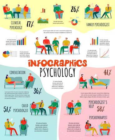 Psychotherapist and psychologist infographic set with consultation symbols flat vector illustration Vektorové ilustrace