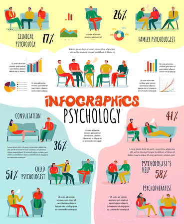 Psychotherapist and psychologist infographic set with consultation symbols flat vector illustration