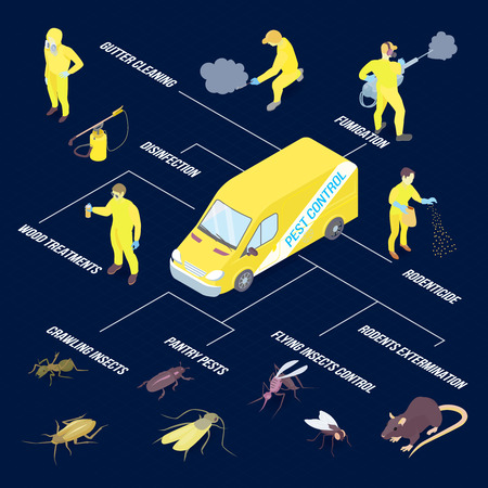 Isometric infographics with various pests and methods of disinfection on dark blue background 3d vector illustration Illustration
