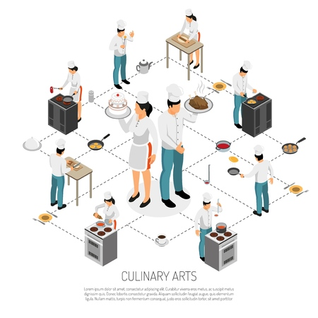 Culinary art isometric flowchart with professional chef cooks rolling dough making saus waiters serving dishes vector illustration Illustration