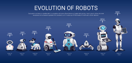 Robots evolution from 1995 to 2022 3d horizontal timeline chart infographic presentation design blue background vector illustration