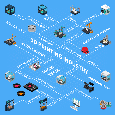 3D printing industry isometric flowchart compositon with isolated images of spare parts and tech industry vector illustration