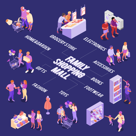 Family shopping isometric flowchart adults and kids in various departments of mall on dark background vector illustration
